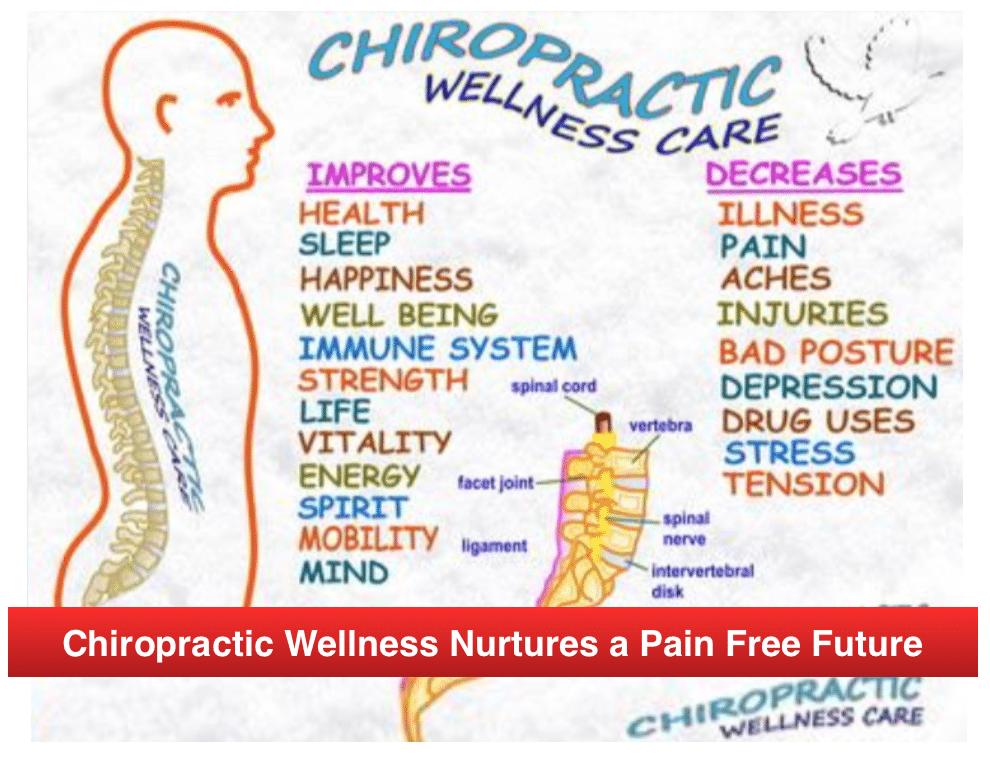 Corective chiropractic Austin Chiropractor_bee caves chiropractor