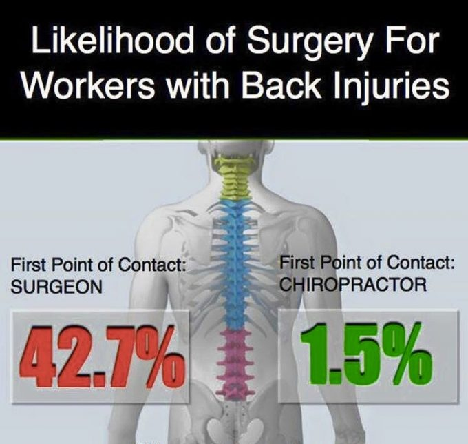 back pain results